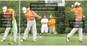 webb simpson golf swing sequence impact to finish