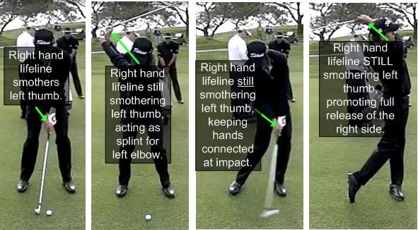 Golf Swing Tip: Use a Proper Right Hand Grip to Improve Your